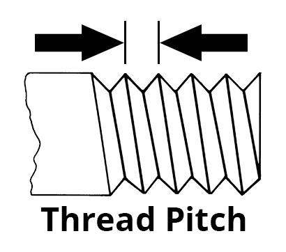 How to Measure Thread Pitch