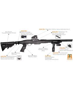 Tactical Marlin _ Glenfield Model 60 & 795 22 LR Stock - Specs
